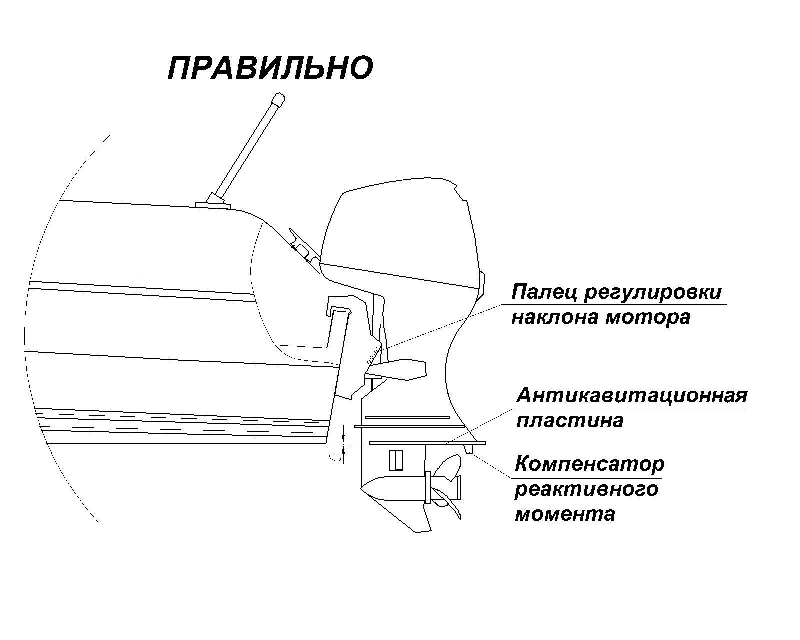 Трим для лодочного мотора своими руками чертежи 39